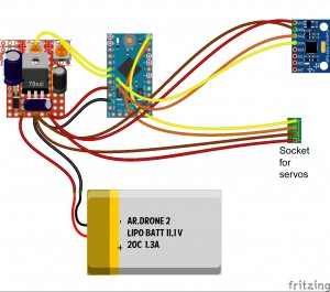 servo and sensor
